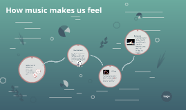 Music- how it effects us
