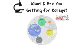 What $ Are You Getting for College?