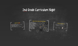 Copy of Copy of 2nd Grade Curriculum Night