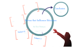 Factors That Influence Education