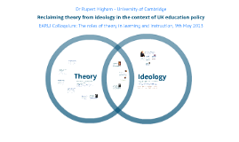 Reclaiming theory from ideology in the context of UK education policy