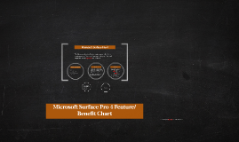Microsoft Surface Pro Feature/Benefit Chart