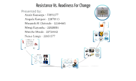 Copy of Resistance Vs. Readiness For Change