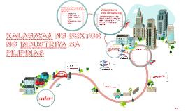 Copy of kALAGAYAN NG SEKTOR NG INDUSTRIYA SA PILIPINAS