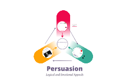 Persuasion: Logical and Emotional Appeals