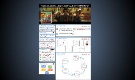 """Copy of """"CLIMA LABORAL EN EL RESTAURANTE MARINI'S"""""""