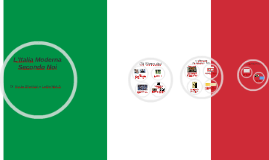 L'Italia Moderna