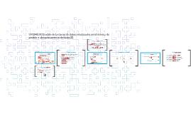 UF0348 Utilización de las bases de datos relacionales en el
