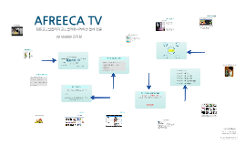 Afeeca TV