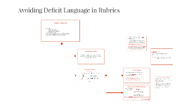 Avoiding Deficit Language in Rubrics
