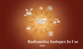 Radioactive Isotopes In Use