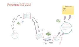 ICT Curriculum 2013