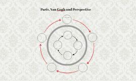 Pari, Van Gogh and Perspective