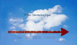 Copy of Frise Chronologique