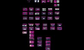 Инструкция по просмотру eTVnet на Roku