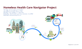 DONT USE Copy of Health Care Navigator Project