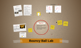 Copy of Bouncy Ball Lab