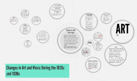 Changes in art and music during the 1920s and 1930s