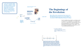 Brief History of Iran