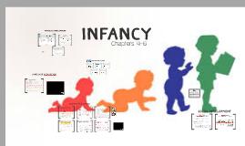 Copy of Ch. 4-6 Infancy