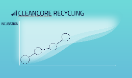 CLEANCORE RECYCLING
