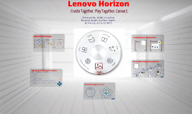 Copy of Lenovo Horizon IMC PPT