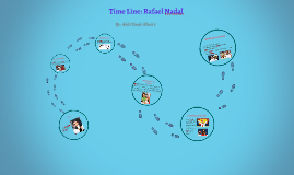 Time Line: Rafael Nadal