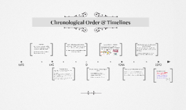Copy of Chronological Order and Timelines