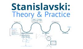 Stanislavski: Theory Practice Wave