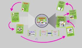 Copy of pensamiento estratégico Nestle