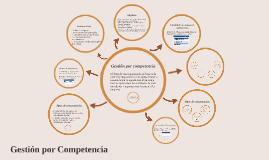 Copy of Gestion por Competencia