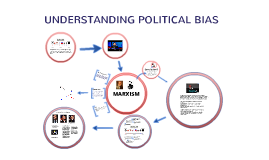 Marxism and Me: Political Bias