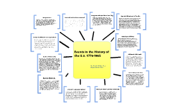 History of the U.S. 1776-1865