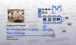 An Introduction to Early Years Settings