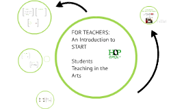 For Teachers: An Introduction to the START Program