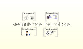 Copy of Mecanismos neuróticos en la Terapia Gestalt