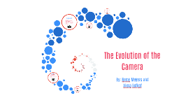 Copy of The Evolution of the Camera