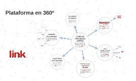 LINK SISBAK PLataforma en 360º