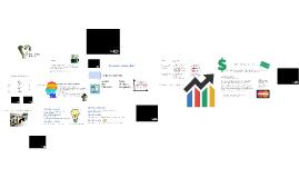 Marketing Budget & ROI