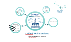 Copy of Odfjell Well Services