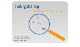 Help Seeking Behaviors Presentation 2015