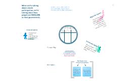 Copy of Citizen Participation