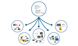 La gestion de déchets nucléaire au Canada