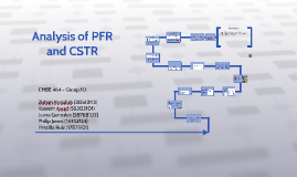 Analysis of PFR and CSRT