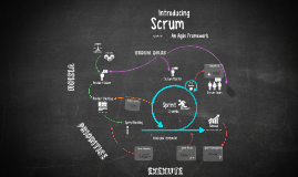 Intorducing Scrum