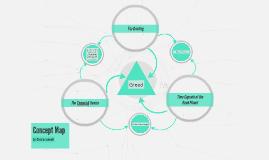Paper 2 Idea Map