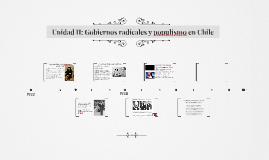 Unidad II: Gobiernos radicales y populismo en Chile