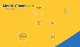 Merck Chemicals