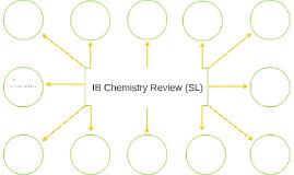 IB Chemistry Review (SL)