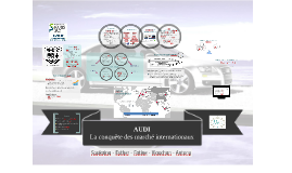 Copy of Audi
